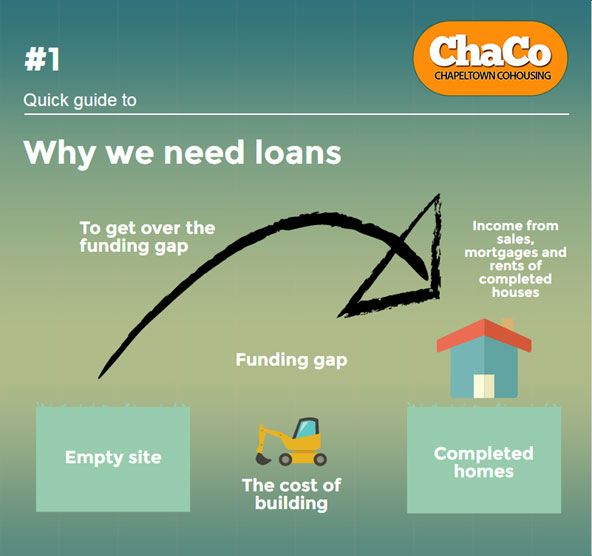 why_we_need_loans1