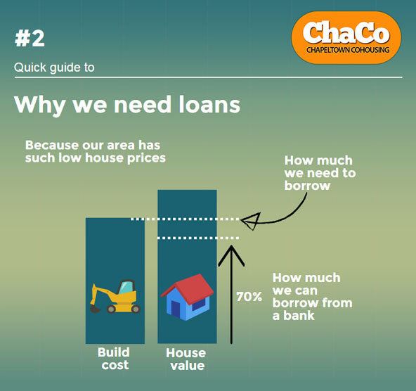 why_we_need_loans2