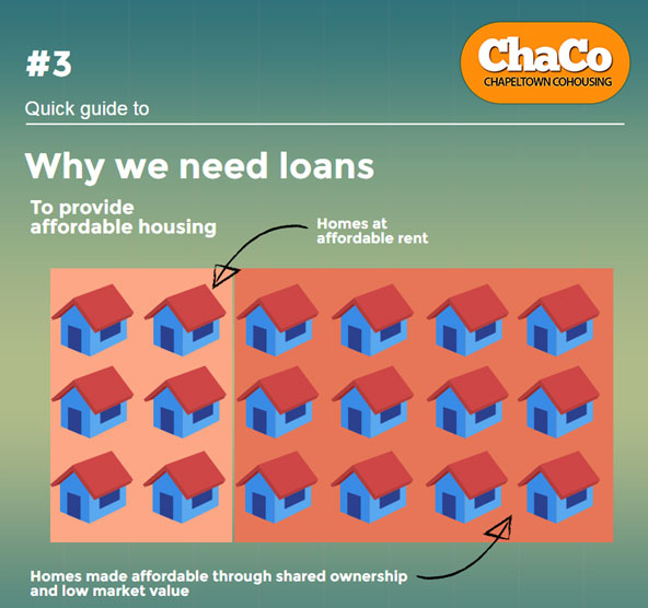 why_we_need_loans3